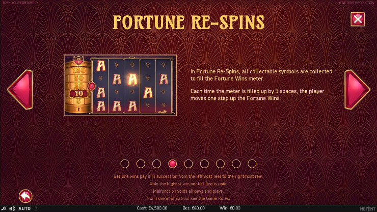 Попробуй автомат Turn Your Fortune на Азино 777 - официальный сайт легального казино
