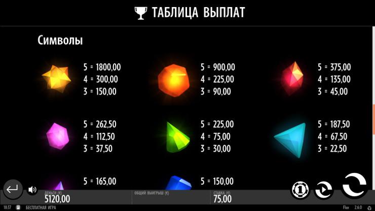 Игровой автомат Flux - играть на деньги в казино Вулкан