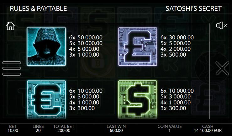 Игровой автомат Satoshi's Secret - выгодно играть в Вулкан казино